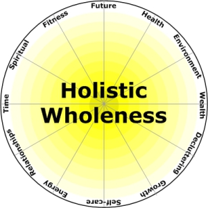 Holistic Wholeness Wheel of Life